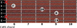 C#9 for guitar on frets 9, x, 9, 8, 6, x