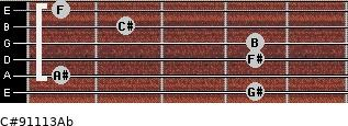C#9/11/13/Ab for guitar on frets 4, 1, 4, 4, 2, 1