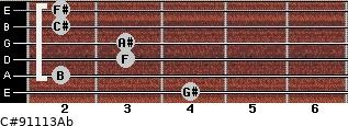 C#9/11/13/Ab for guitar on frets 4, 2, 3, 3, 2, 2