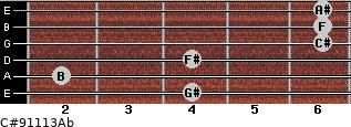 C#9/11/13/Ab for guitar on frets 4, 2, 4, 6, 6, 6