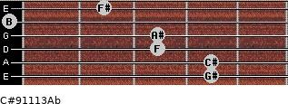 C#9/11/13/Ab for guitar on frets 4, 4, 3, 3, 0, 2