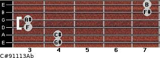 C#9/11/13/Ab for guitar on frets 4, 4, 3, 3, 7, 7