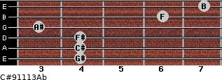 C#9/11/13/Ab for guitar on frets 4, 4, 4, 3, 6, 7