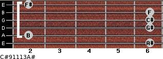 C#9/11/13/A# for guitar on frets 6, 2, 6, 6, 6, 2