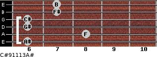 C#9/11/13/A# for guitar on frets 6, 8, 6, 6, 7, 7