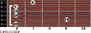 C#9/11/13/A# for guitar on frets 6, 9, 6, 6, 6, 7