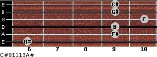 C#9/11/13/A# for guitar on frets 6, 9, 9, 10, 9, 9