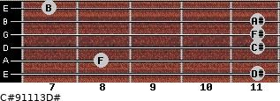 C#9/11/13/D# for guitar on frets 11, 8, 11, 11, 11, 7