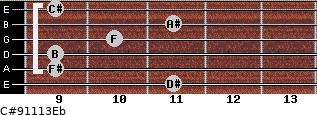 C#9/11/13/Eb for guitar on frets 11, 9, 9, 10, 11, 9