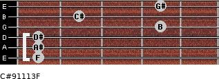 C#9/11/13/F for guitar on frets 1, 1, 1, 4, 2, 4