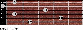 C#9/11/13/F# for guitar on frets 2, 4, 1, 3, 0, 1