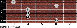 C#9/11/13b5/A# for guitar on frets 6, 4, 4, 4, 6, 3