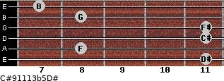 C#9/11/13b5/D# for guitar on frets 11, 8, 11, 11, 8, 7