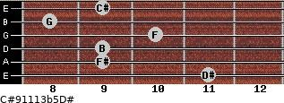 C#9/11/13b5/D# for guitar on frets 11, 9, 9, 10, 8, 9