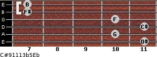 C#9/11/13b5/Eb for guitar on frets 11, 10, 11, 10, 7, 7