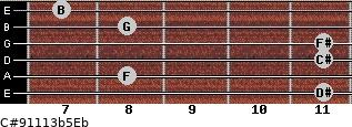 C#9/11/13b5/Eb for guitar on frets 11, 8, 11, 11, 8, 7