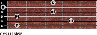 C#9/11/13b5/F for guitar on frets 1, 4, 1, 3, 0, 3