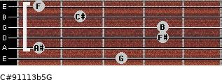 C#9/11/13b5/G for guitar on frets 3, 1, 4, 4, 2, 1