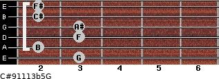 C#9/11/13b5/G for guitar on frets 3, 2, 3, 3, 2, 2