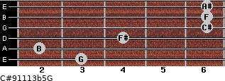 C#9/11/13b5/G for guitar on frets 3, 2, 4, 6, 6, 6