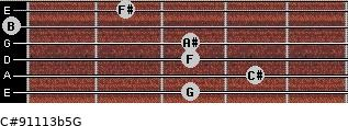 C#9/11/13b5/G for guitar on frets 3, 4, 3, 3, 0, 2