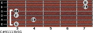 C#9/11/13b5/G for guitar on frets 3, 4, 3, 3, 7, 7
