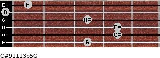 C#9/11/13b5/G for guitar on frets 3, 4, 4, 3, 0, 1