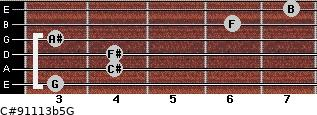 C#9/11/13b5/G for guitar on frets 3, 4, 4, 3, 6, 7