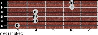 C#9/11/13b5/G for guitar on frets 3, 4, 4, 4, 6, 6