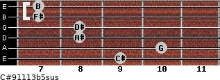 C#9/11/13b5sus for guitar on frets 9, 10, 8, 8, 7, 7