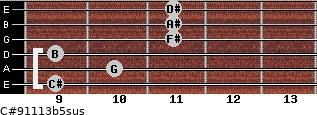 C#9/11/13b5sus for guitar on frets 9, 10, 9, 11, 11, 11