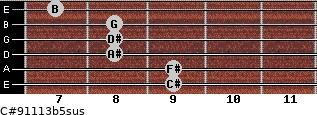 C#9/11/13b5sus for guitar on frets 9, 9, 8, 8, 8, 7