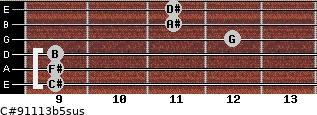 C#9/11/13b5sus for guitar on frets 9, 9, 9, 12, 11, 11