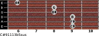 C#9/11/13b5sus for guitar on frets 9, 9, 9, 8, 8, 6