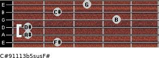 C#9/11/13b5sus/F# for guitar on frets 2, 1, 1, 4, 2, 3