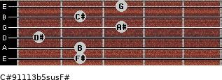 C#9/11/13b5sus/F# for guitar on frets 2, 2, 1, 3, 2, 3