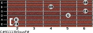 C#9/11/13b5sus/F# for guitar on frets 2, 2, 5, 6, 4, 6