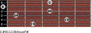 C#9/11/13b5sus/F# for guitar on frets 2, 4, 1, 3, 0, 3