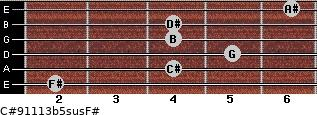 C#9/11/13b5sus/F# for guitar on frets 2, 4, 5, 4, 4, 6