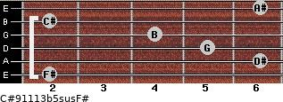 C#9/11/13b5sus/F# for guitar on frets 2, 6, 5, 4, 2, 6