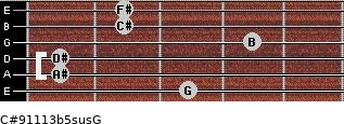 C#9/11/13b5sus/G for guitar on frets 3, 1, 1, 4, 2, 2
