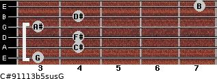 C#9/11/13b5sus/G for guitar on frets 3, 4, 4, 3, 4, 7