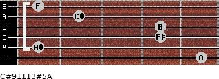 C#9/11/13#5/A for guitar on frets 5, 1, 4, 4, 2, 1
