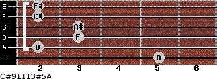 C#9/11/13#5/A for guitar on frets 5, 2, 3, 3, 2, 2
