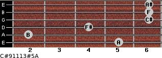 C#9/11/13#5/A for guitar on frets 5, 2, 4, 6, 6, 6