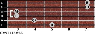 C#9/11/13#5/A for guitar on frets 5, 4, 3, 3, 7, 7