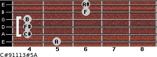 C#9/11/13#5/A for guitar on frets 5, 4, 4, 4, 6, 6