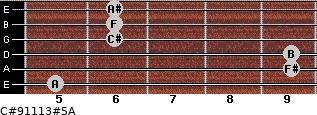 C#9/11/13#5/A for guitar on frets 5, 9, 9, 6, 6, 6