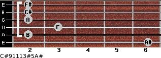 C#9/11/13#5/A# for guitar on frets 6, 2, 3, 2, 2, 2