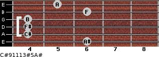 C#9/11/13#5/A# for guitar on frets 6, 4, 4, 4, 6, 5